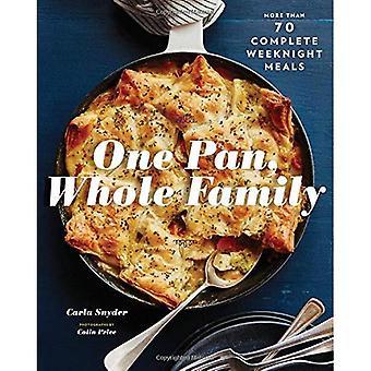 Yhdestä yleiseurooppalaisesta, koko perheelle: yli 70 täydellinen arkiyö ateriat