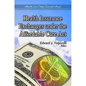 HEALTH INSURANCE EXCHANGES (Health Care Issues, Costs and Access)