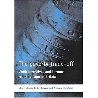 The Poverty Trade-Off : Work Incentives and Income Redistribution in Britain