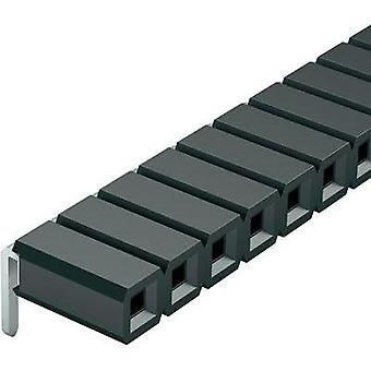 Receptacles (standard) No. of rows: 1 Pins per row: 36 Fischer Elektronik BL LP 3/ 36/S 1 pc(s)