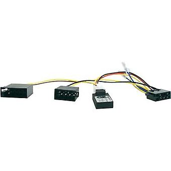 CAN BUS Adapter Mercedes with Audio 10 CANBUS AIV