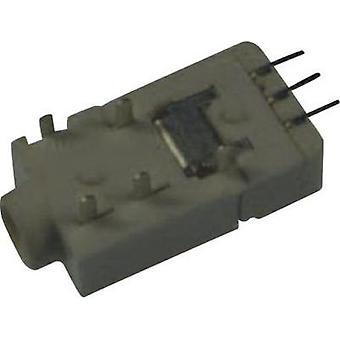 FO connector Cliff FC684204R