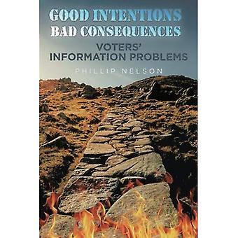 Gute Absichten-böse Folgen: Wähler Informationsprobleme