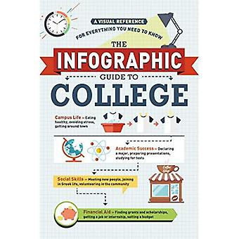 The Infographic Guide to College: A Visual Reference� for Everything You Need to Know (Infographic Guide)