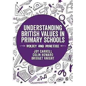 Comprensión de los valores británicos en escuelas primarias - políticas y prácticas