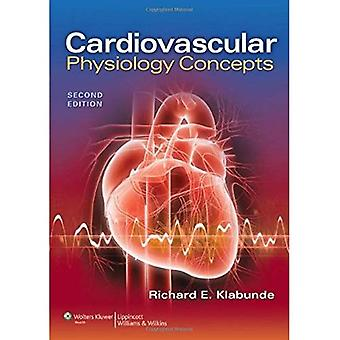 Notions de physiologie cardiovasculaire