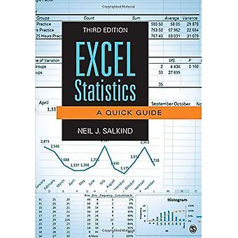 Estadísticas de Excel: Una guía rápida