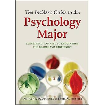 Insider's Guide to the Psychology Major - Everything You Need to Know