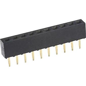 Receptacles (standard) No. of rows: 1 Pins per row: 5 econ connect FHS43S5G 1 pc(s)