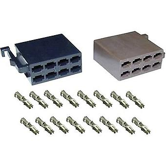 USO receptacle set AIV Set