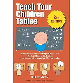Teach Your Children Tables