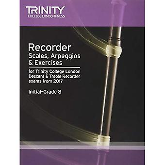 Recorder Scales, Arpeggios & Exercises Initial Grade 8 from 2017