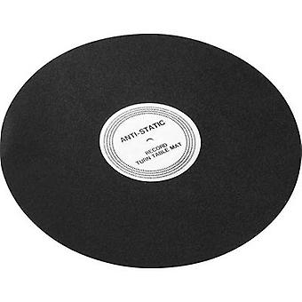 Slipmat Analogis
