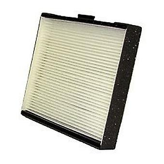WIX Filters - 24809 Cabin Air Panel, Pack of 1