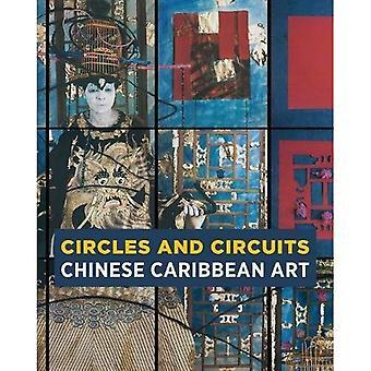 Circles and Circuits