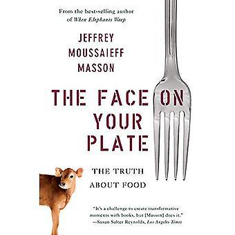 Twarz na talerzu: prawda o żywności
