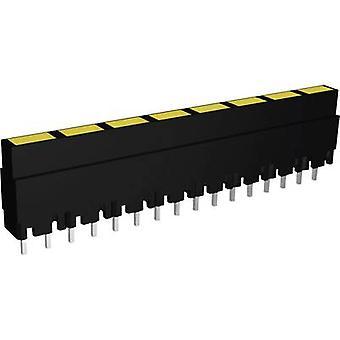 Grupo lineal de LEDs de 8 x amarillo (L x W x H) 40.8 x 3.7 x 9 mm señal construir ZALS 081