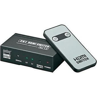 2 ports HDMI switch Goobay AVS 43-2 2011 + remote control, 3D playback mode 1920 x 1080 Full HD