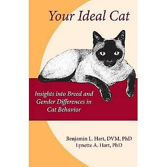 Your Ideal Cat: Insights into Breed and Gender Differences in Cat Behavior (New Directions in the Human-Animal Bond)
