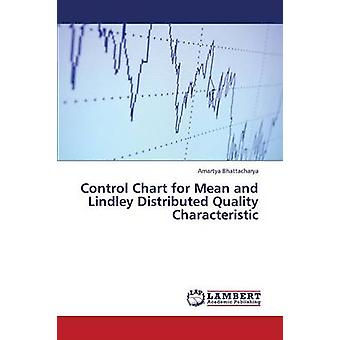 Control Chart for Mean and Lindley Distributed Quality Characteristic by Bhattacharya Amartya