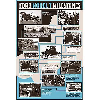 Affiche - Studio B - Ford Model-T - Milestones Wall Art P1195