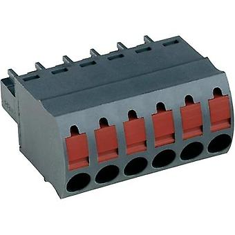 Socket enclosure - cable AK(Z)4551 Total number of pins 8 PTR 54551080401D Contact spacing: 3.50 mm 1 pc(s)