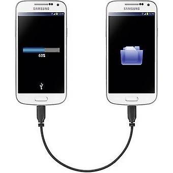 Renkforce OTG extrasuave espejo Micro-USB Cable (0,15 m)