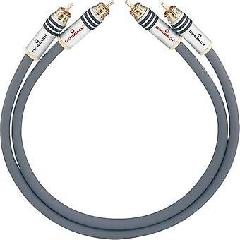 Oehlbach RCA Audio/phono Cable [2x RCA plug (phono) - 2x RCA plug (phono)] 3.75 m Anthracite gold plated connectors