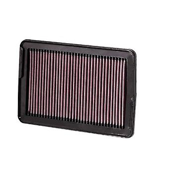 K&N 33-2378 High Performance Replacement Air filters