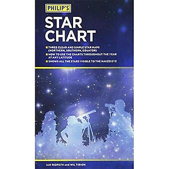 Philip's Star Chart
