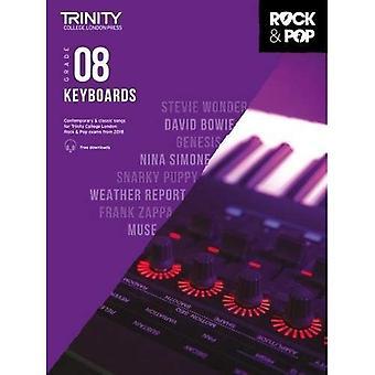 Trinity Rock & Pop 2018 toetsenborden rang 8