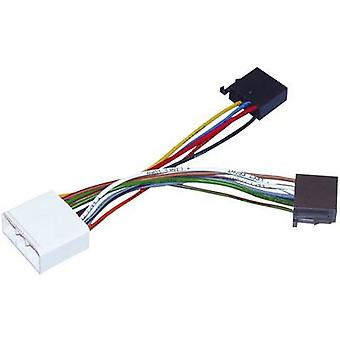 ISO car radio cable AIV Compatible with (car make): Subaru