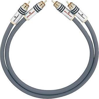 Oehlbach RCA Audio/phono Cable [2x RCA plug (phono) - 2x RCA plug (phono)] 1.50 m Anthracite gold plated connectors