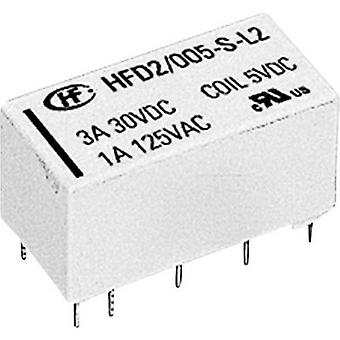 PCB relays 5 Vdc 3 A 2 change-overs Hongfa HFD2/00