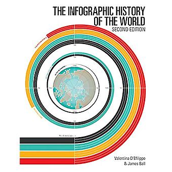 The Infographic History of the World by Valentina D'Efilippo - James