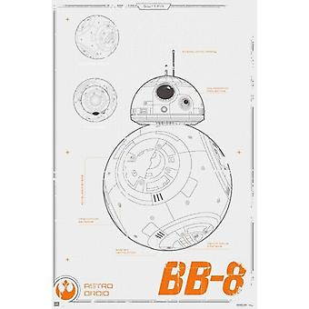 Star Wars BB-8 Blueprint Poster Poster Print