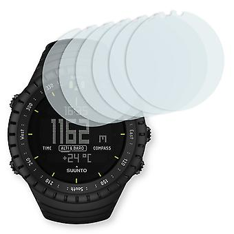 Suunto core all black screen protector - Golebo crystal clear protection film