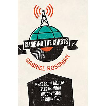 Climbing the Charts - What Radio Airplay Tells Us About the Diffusion