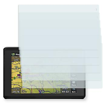 Garmin 660 era screen protector - Golebo crystal clear protection film