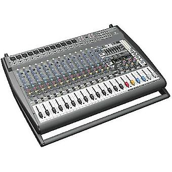 Powered mixer Behringer PMP6000 2x 800 W Channels:20