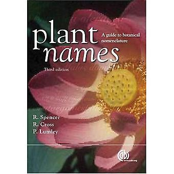 Plantennamen: A Guide to biologische nomenclatuur (Cabi)