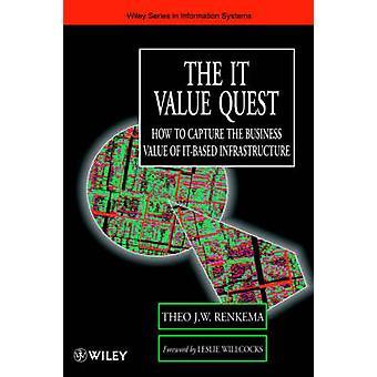 El es valor de búsqueda cómo capturar valor para el negocio de infraestructura de ItBased por Renkema y Theo J. W.