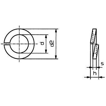 Split lock rings Inside diameter: 5.1 mm M5 DIN 127