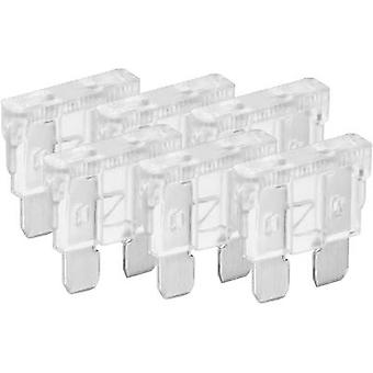 Standard flat fuse 6-pack 25 A White FixPoint 20385