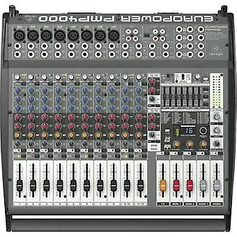 Powered mixer Behringer PMP4000 2x 600 W Channels:12