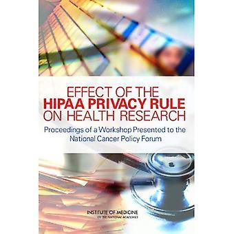Effekten av HIPAA retningslinjer regelen på Health Research: Proceedings av en Workshop presentert for National Cancer Policy Forum