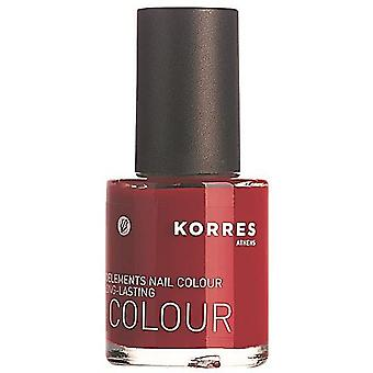 Korres Pure Red