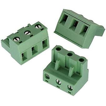 Socket enclosure - cable 3514 Total number of pins 2 Würth Elektronik 691351400002 Contact spacing: 7.62 mm 1 pc(s)