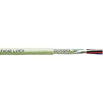 Data cable LiHCH 2 x 0.75 mm² Grey Faber Kabel