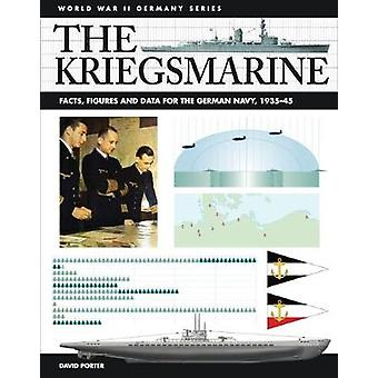 The Kriegsmarine - Facts - Figures and Data for the German Navy - 1935